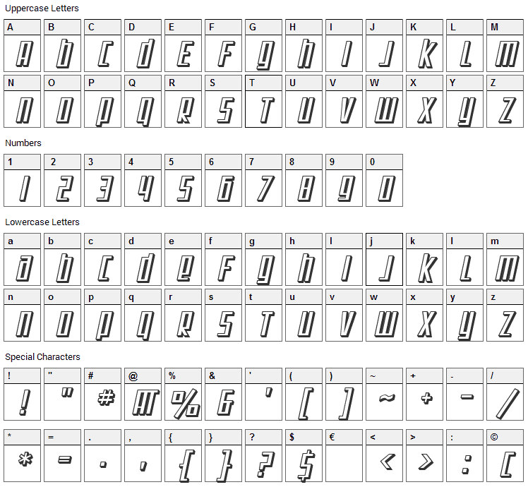 Square Root Font Character Map