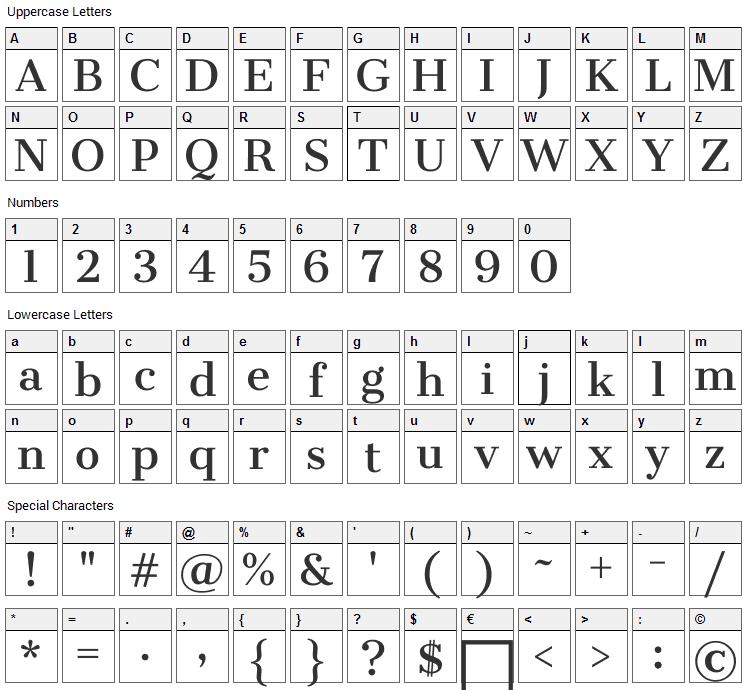 Sree Krushnadevaraya Font Character Map