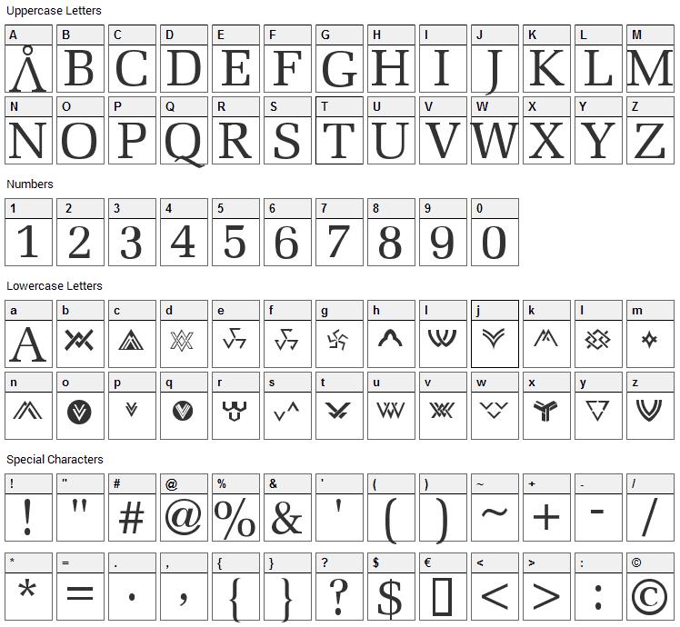 Stargate Font Character Map