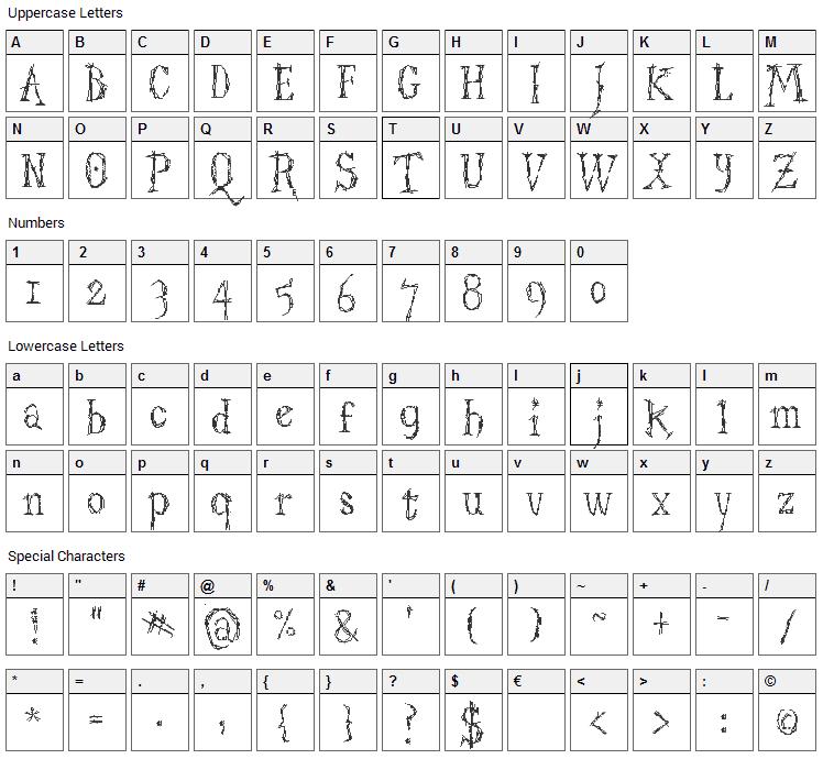 Struct Destruct Serif Font Character Map