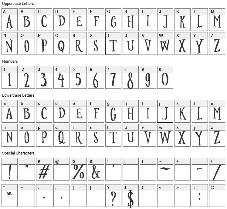 Surabanglus Font Character Map
