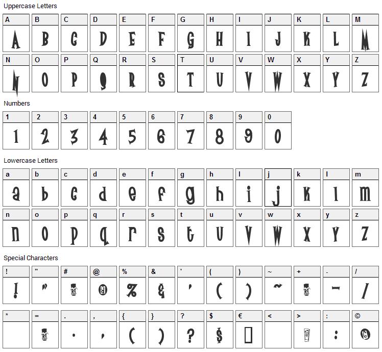 Surf Safari Font Character Map