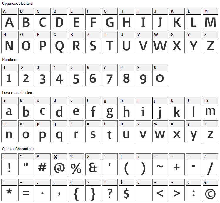 Surface Font Character Map