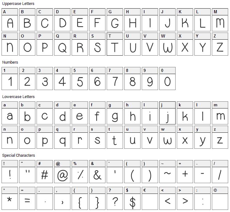 Sweetness Font Character Map