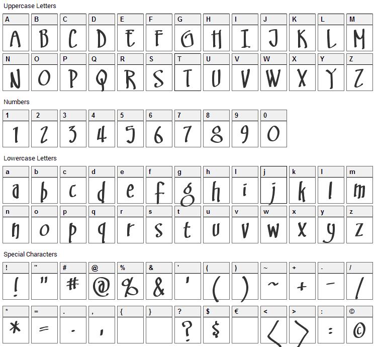 Swingset Font Character Map