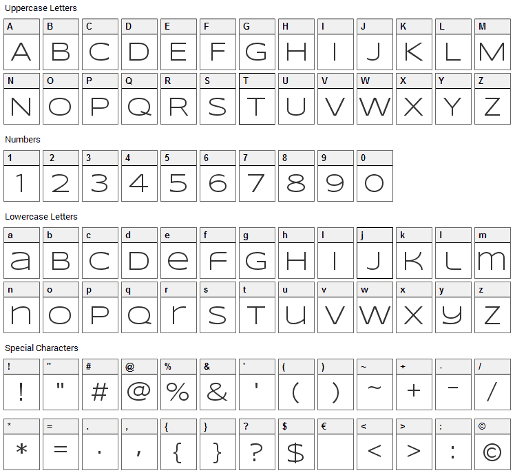 Syncopate Font Character Map