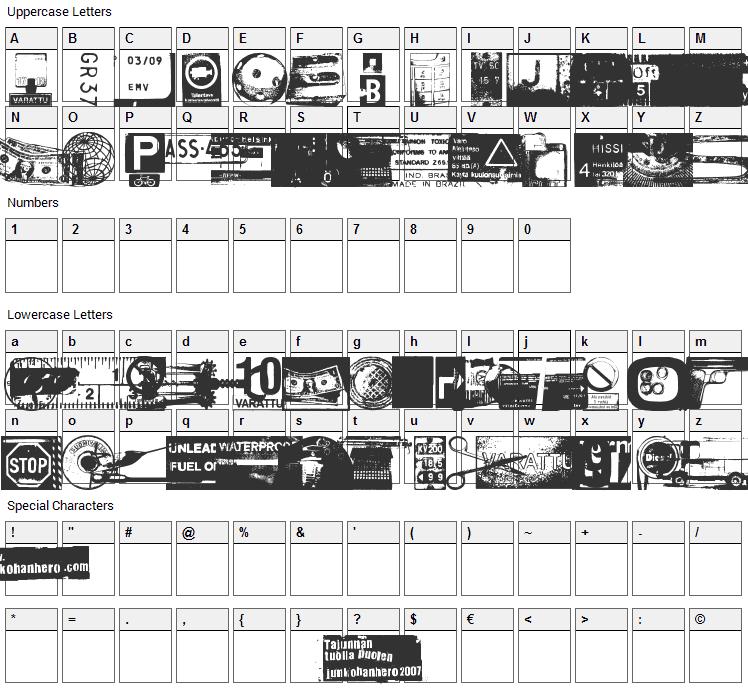 Tajunnan Tuolla Puolen Font Character Map