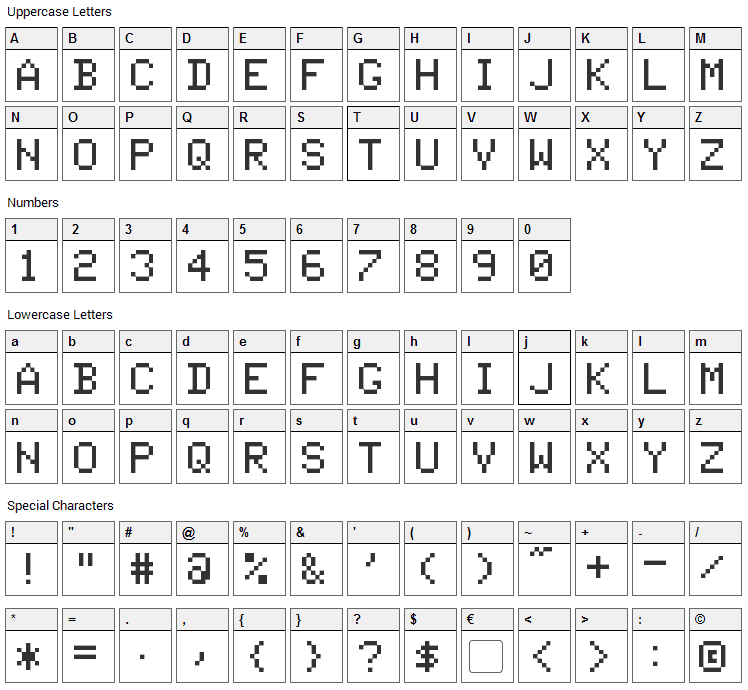 Tandysoft Font Character Map