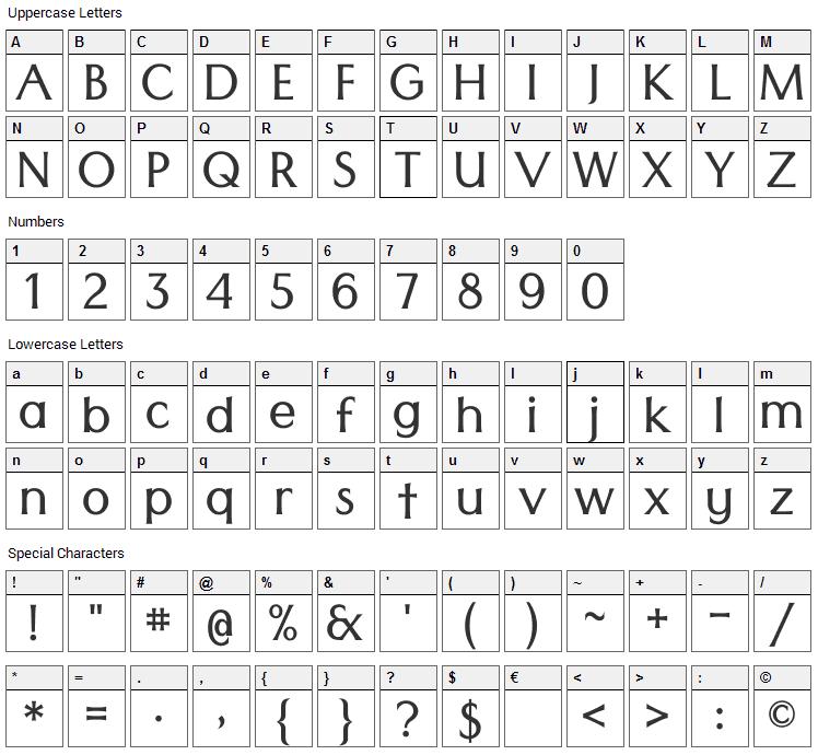Tenali Ramakrishna Font Character Map