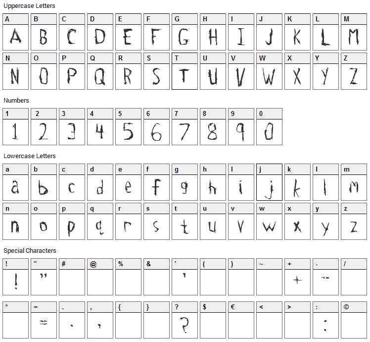 Tetanus Font Character Map