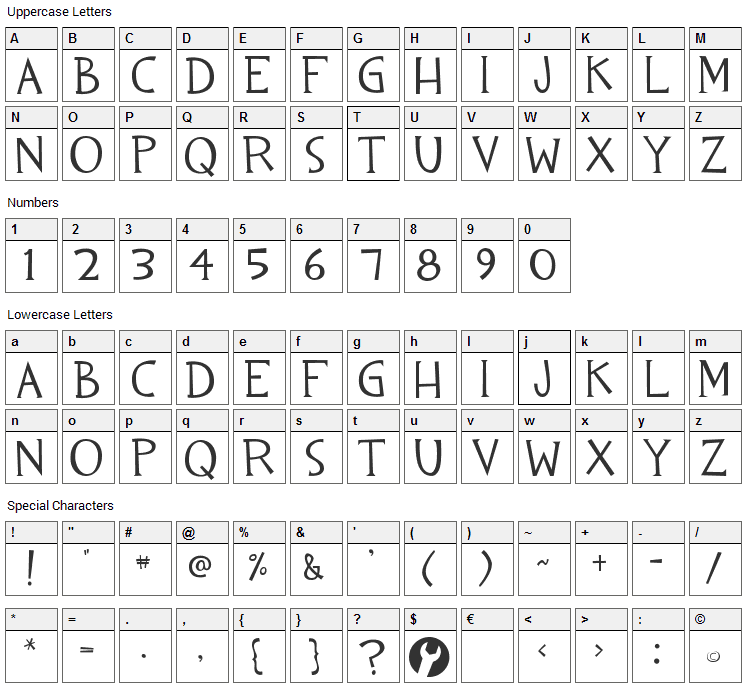 TF2 Font Character Map
