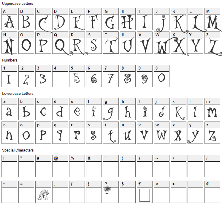 The Gingerbread House Font Character Map