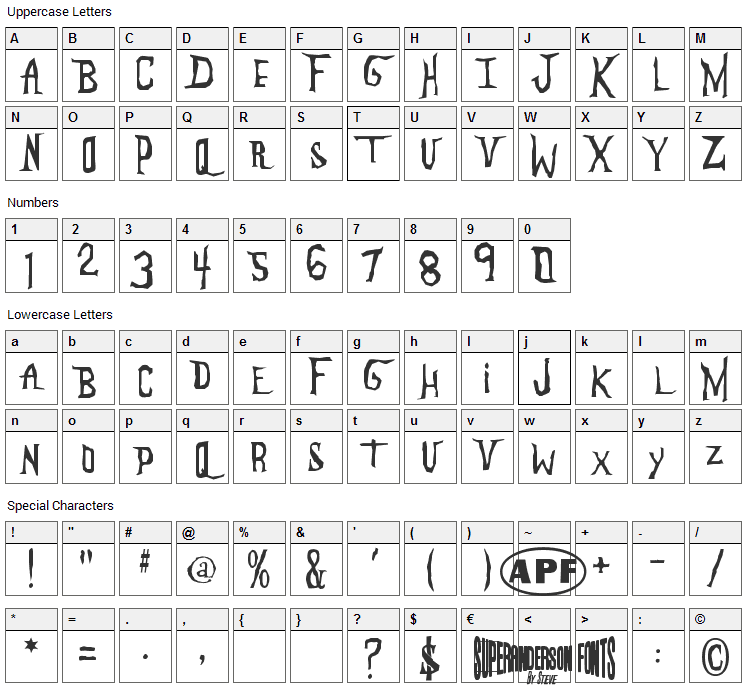 The Mysteron Font Character Map