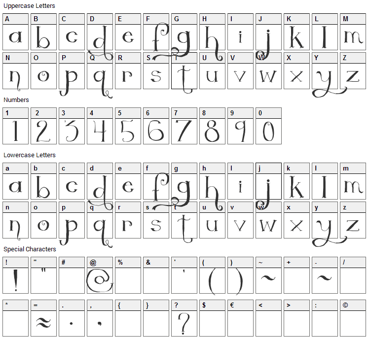 The Quickest Shift Font Character Map
