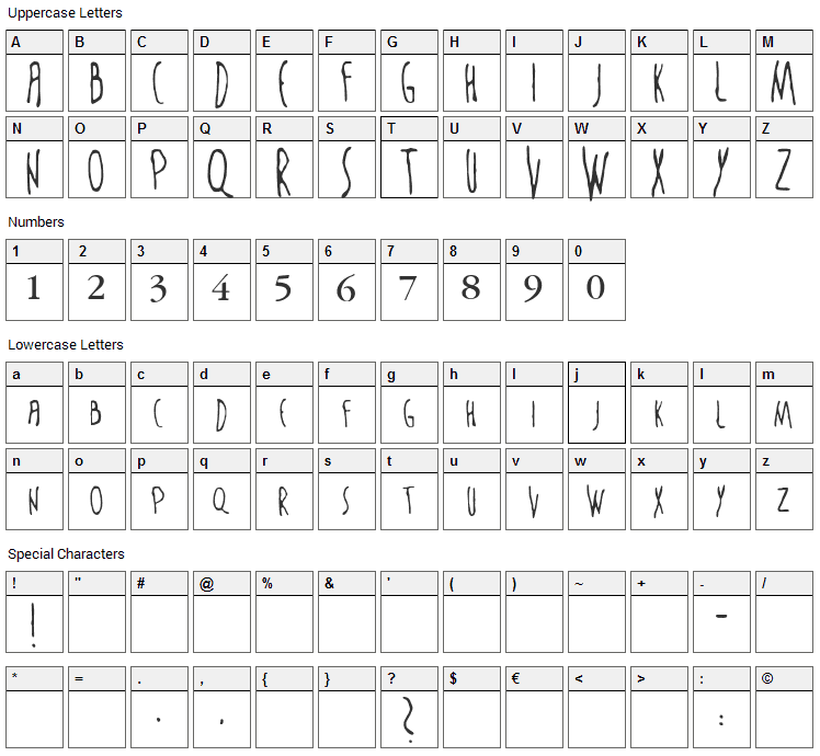 The Sixth Sense Font Character Map