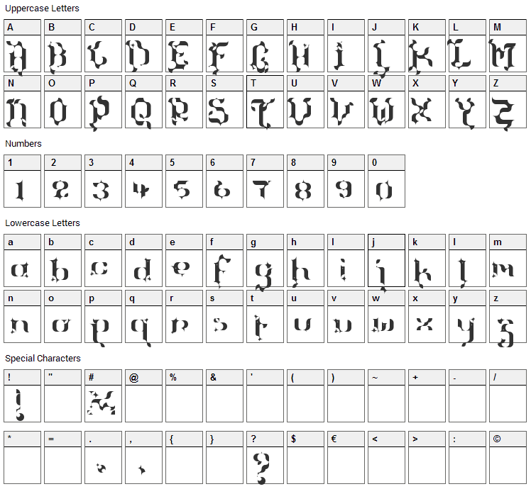 The Terriffic Kerganogggg... Font Character Map