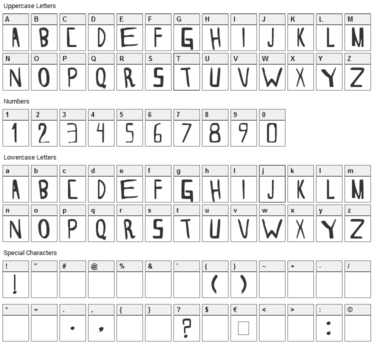 Thesorden Font Character Map
