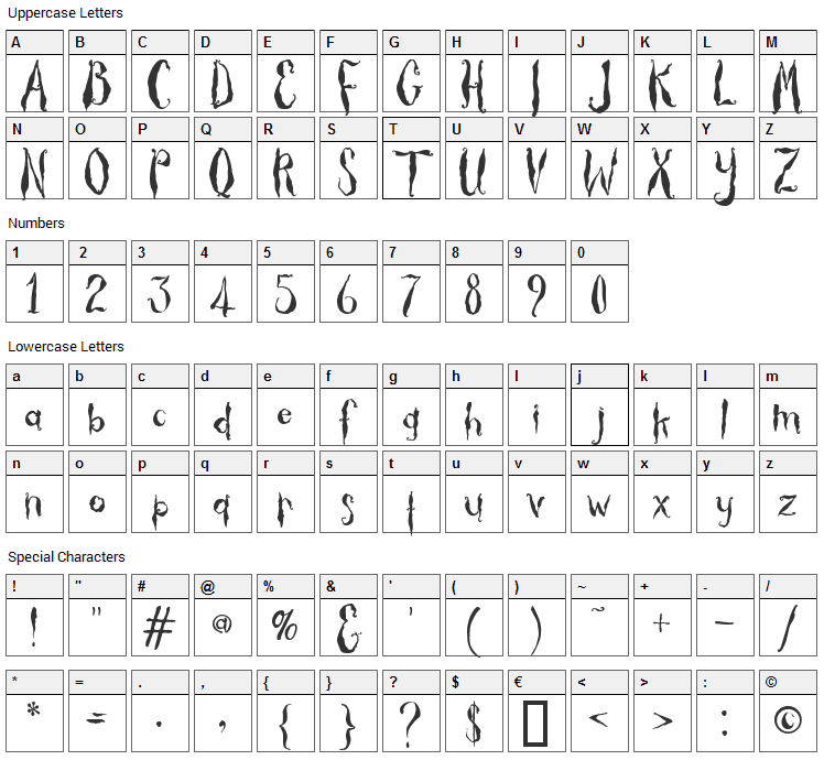 Thicket Font Character Map