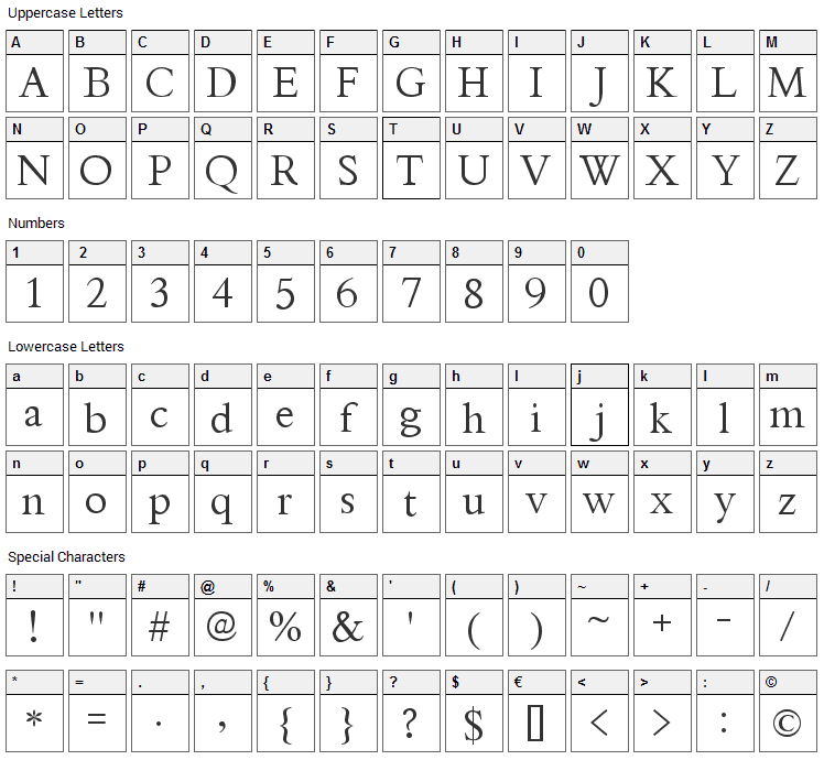 Thryromanes Font Character Map