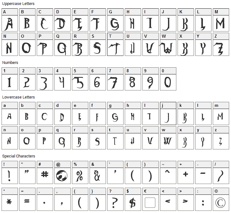 Thundara Font Character Map