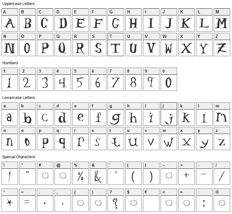 Toms Headache Font Character Map
