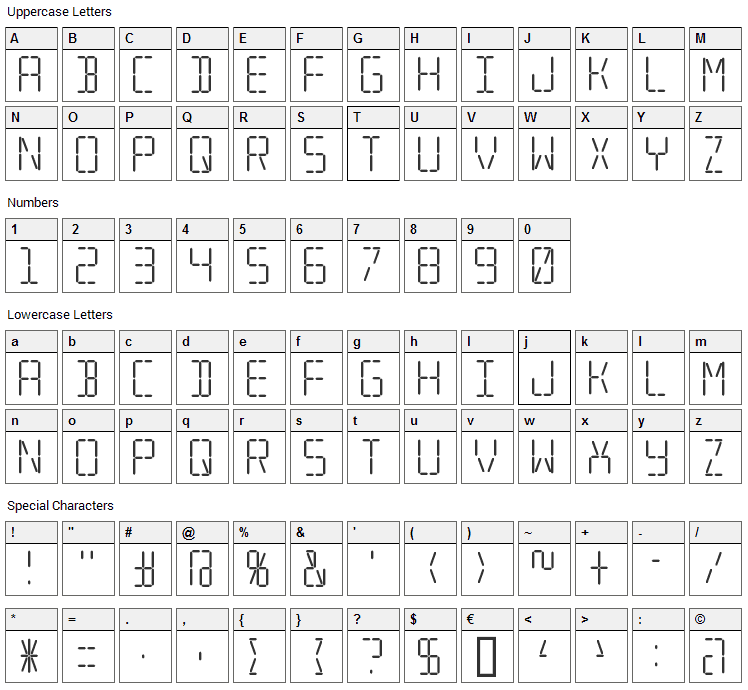 Transponder Font Character Map