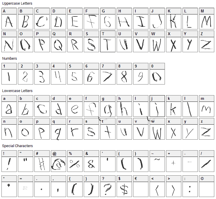 Travesty Font Character Map
