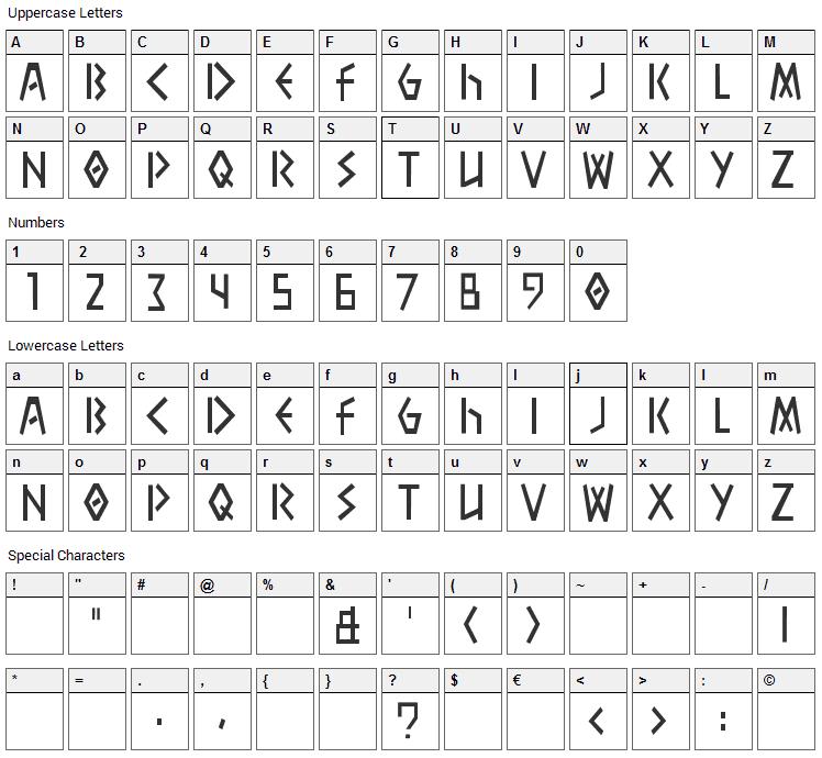 Tremendous Egg Font Character Map