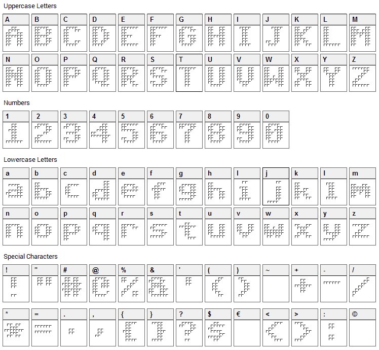 Triad Font Character Map