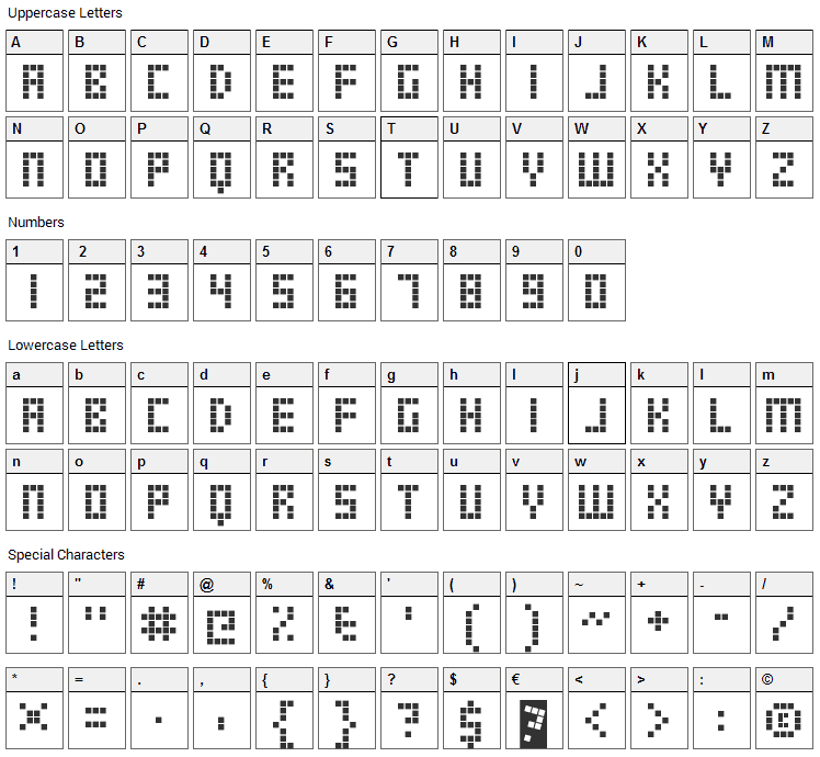 TRS Million Font Character Map