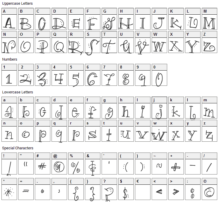 Truckle Font Character Map