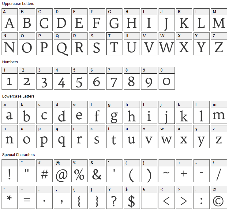 Trykker Font Character Map