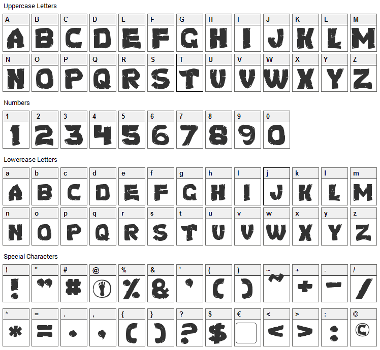 Turtles Font Character Map