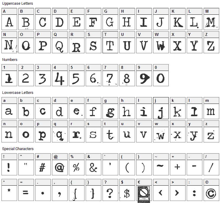 Type-Ra Font Character Map