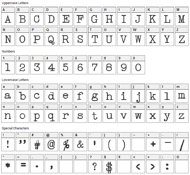 Type right Font Character Map
