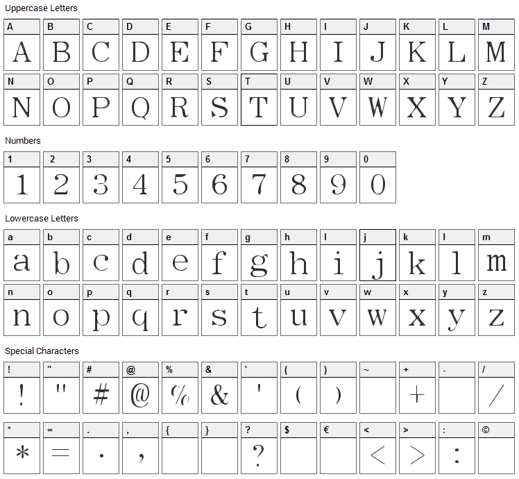 Type Wheel Font Character Map