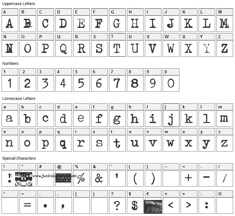 Typenoksidi Font Character Map