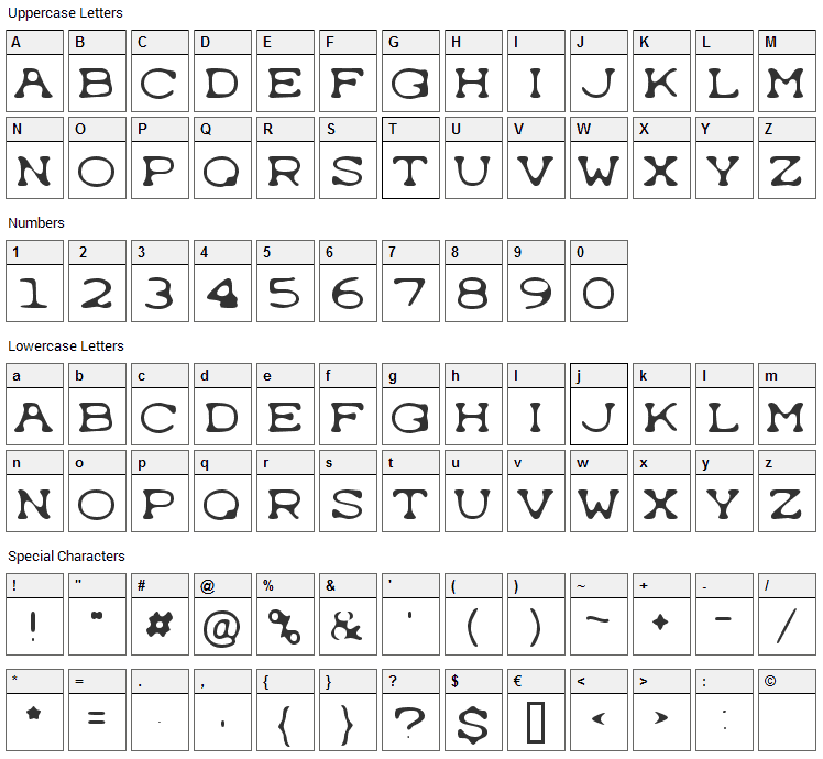 Typewrong Font Character Map