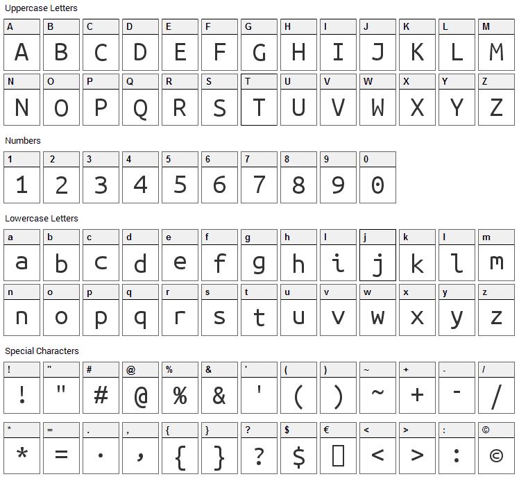 Ubuntu Mono Font Character Map