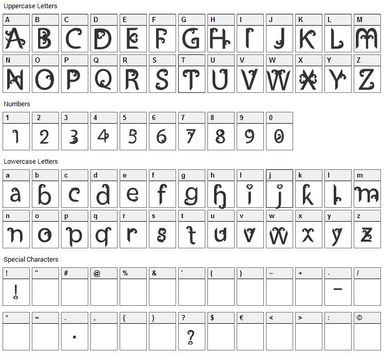 Ukiran Font Character Map