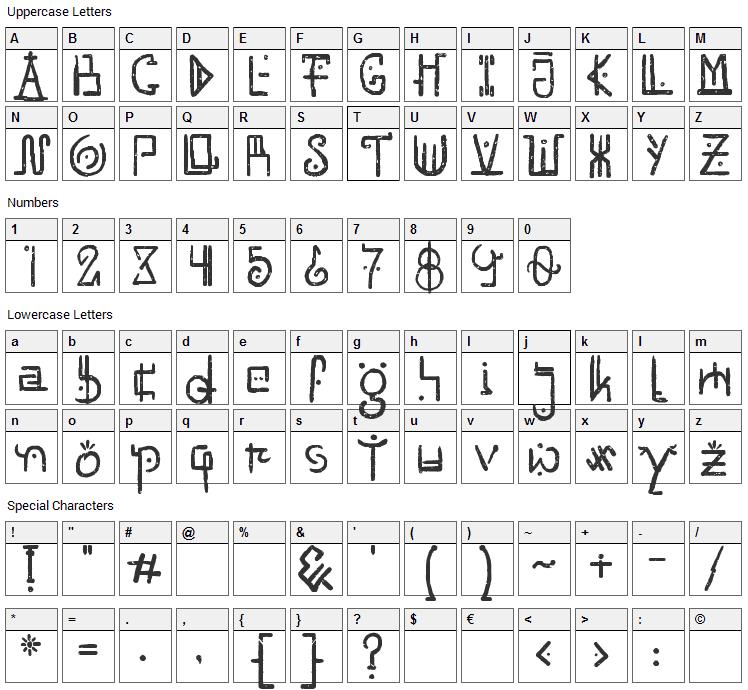 Unai Font Character Map