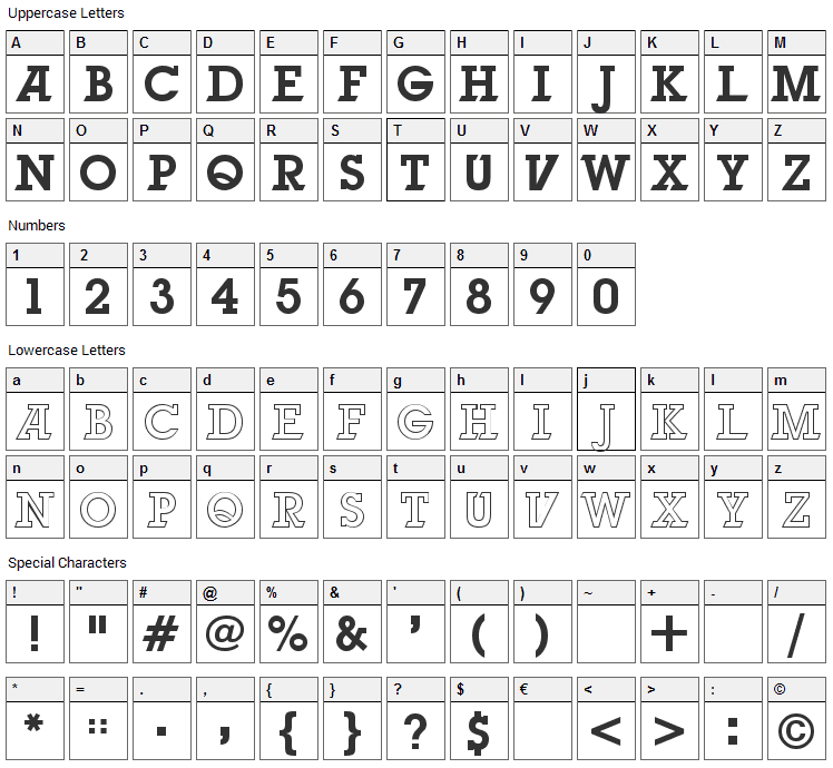 Unbreakable Font Character Map