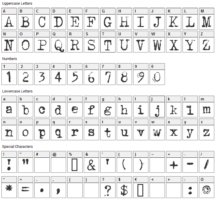 Underwood 1913 Font Character Map