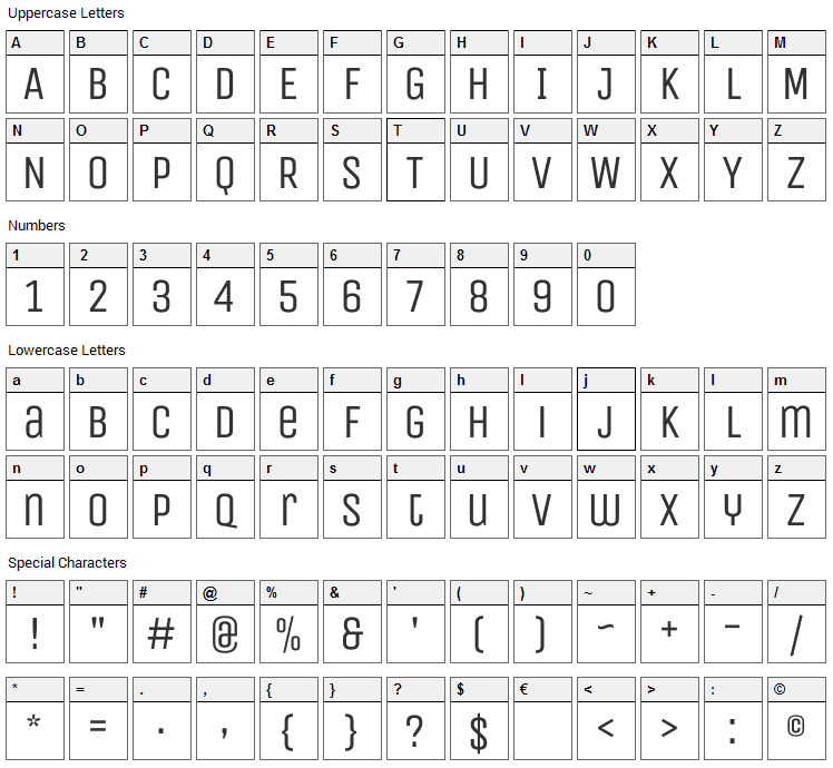 Unica One Font Character Map
