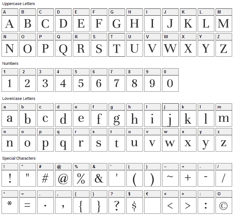 Unna Font Character Map