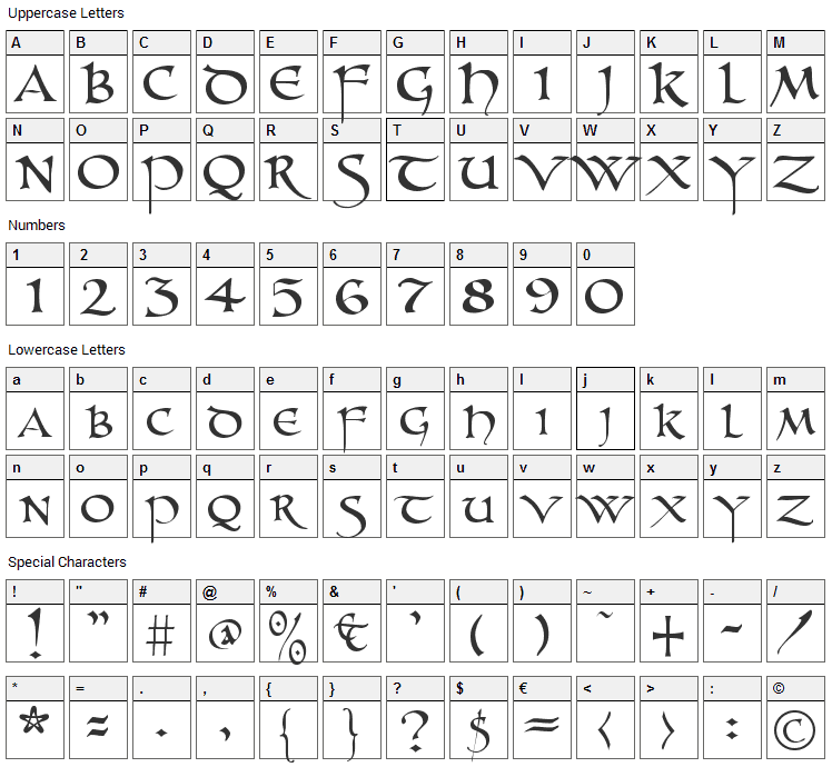 Unzialish Font Character Map
