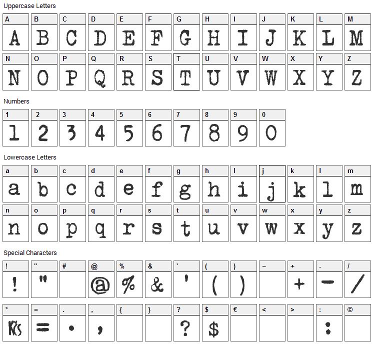 Urania Czech Font Character Map