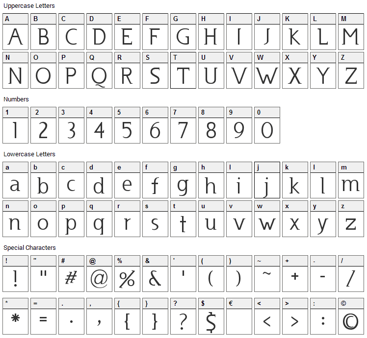 Usenet Font Character Map