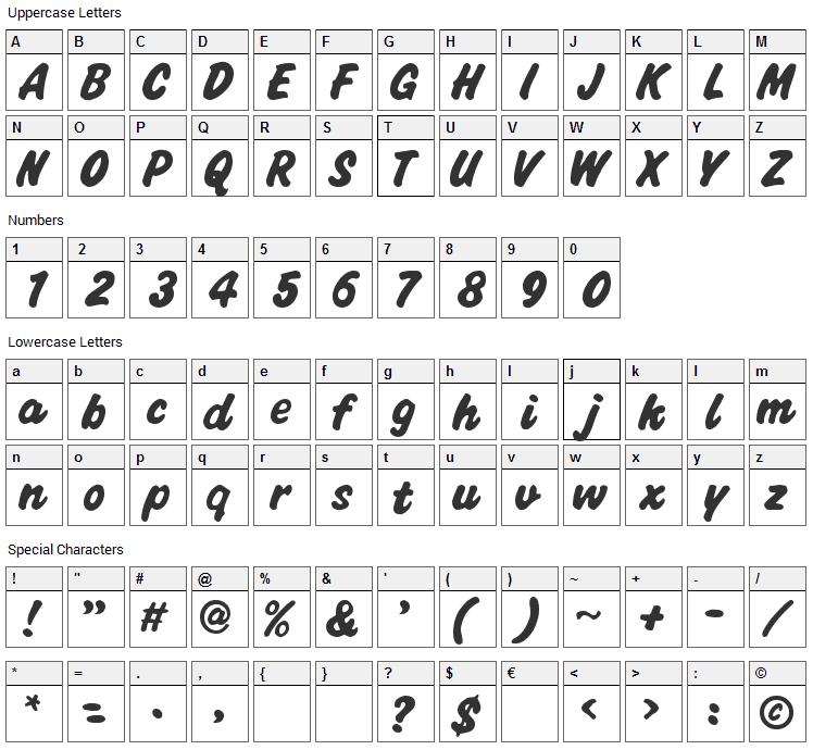 Vascon Font Character Map