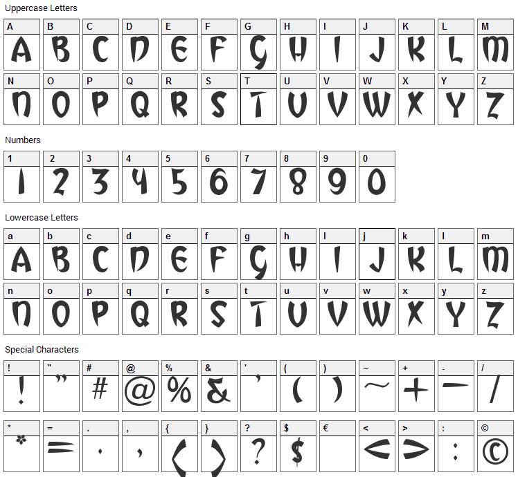 Vegas Desert Font Character Map